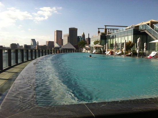 Four Seasons Baltimore Pool